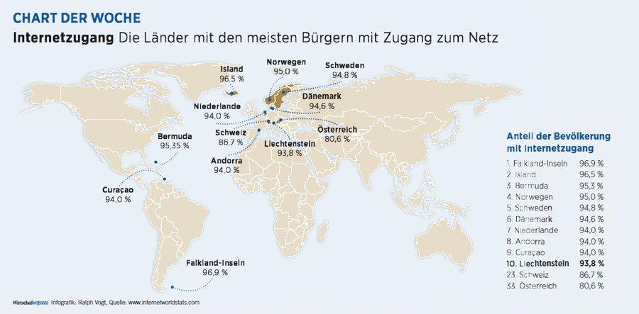 Infografik Internetzugang weltweit